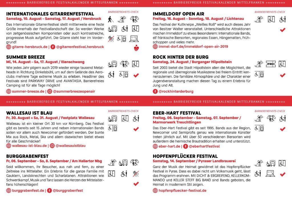 Auf dem Bild sind die letzten 8 Festivals der Festivalsaison in Mittelfranken zu sehen. Dazu kurze Beschreibungstexte und die Icons.